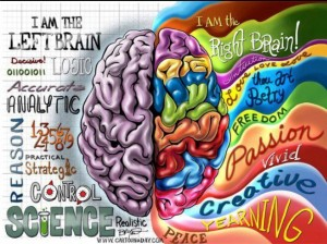 left-brain-right-brain2